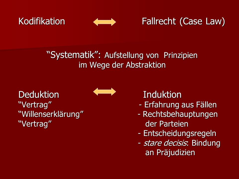 Kodifikation Fallrecht (Case Law)
