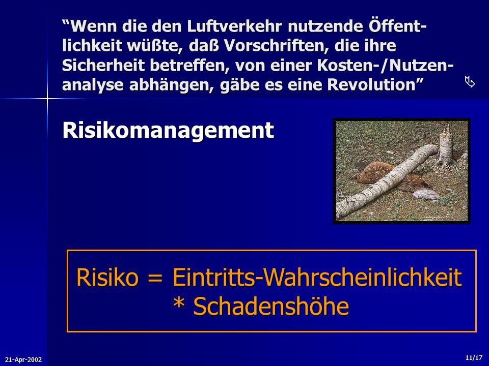 Risiko = Eintritts-Wahrscheinlichkeit * Schadenshöhe