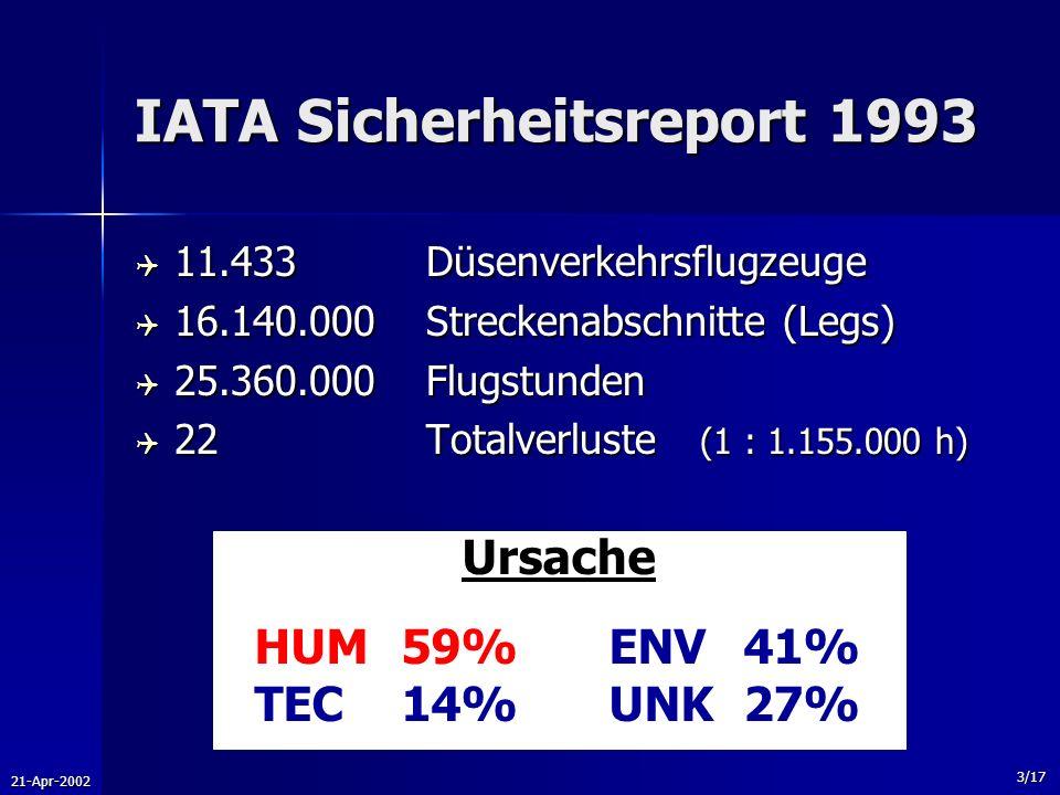 IATA Sicherheitsreport 1993