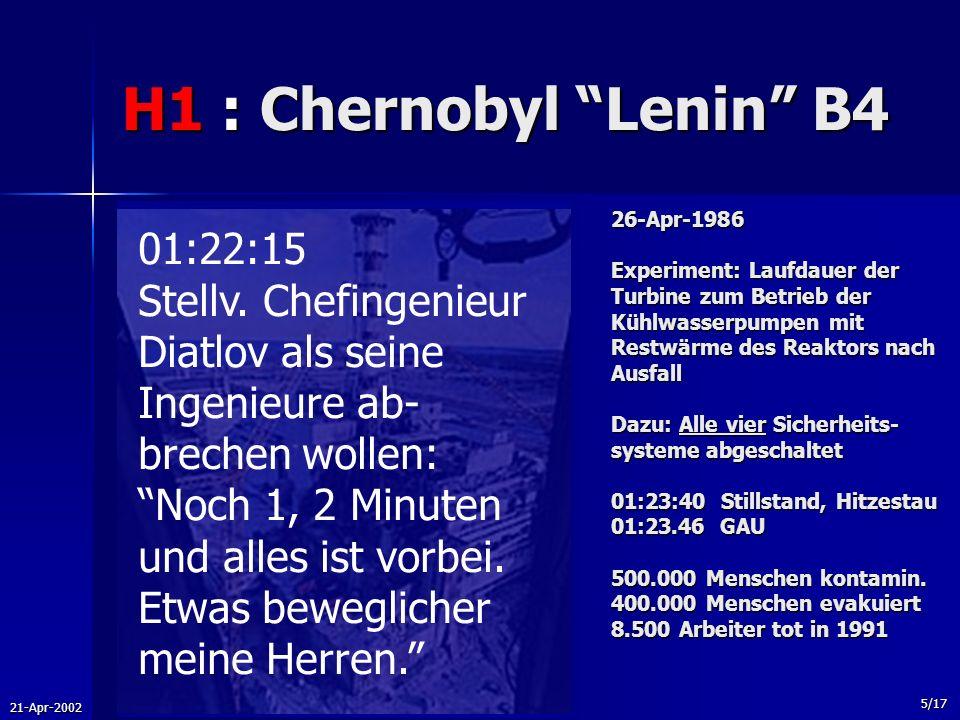 H1 : Chernobyl Lenin B4