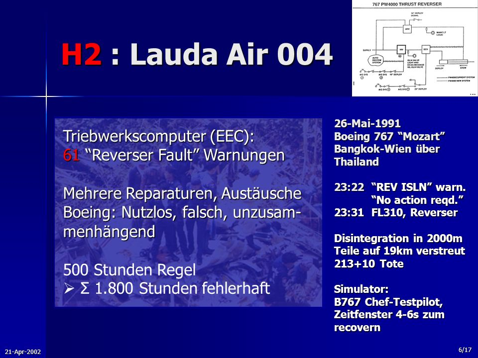 H2 : Lauda Air 004 Triebwerkscomputer (EEC):