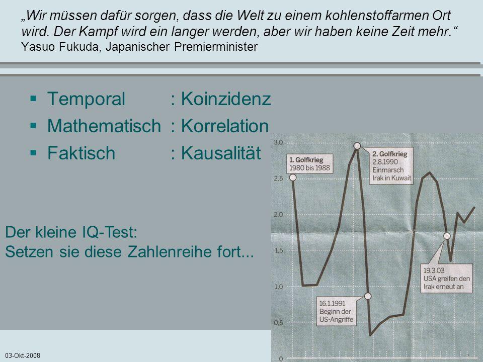 Mathematisch : Korrelation Faktisch : Kausalität
