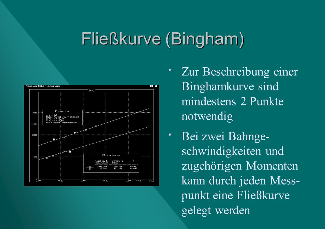 Fließkurve (Bingham) Zur Beschreibung einer Binghamkurve sind mindestens 2 Punkte notwendig.