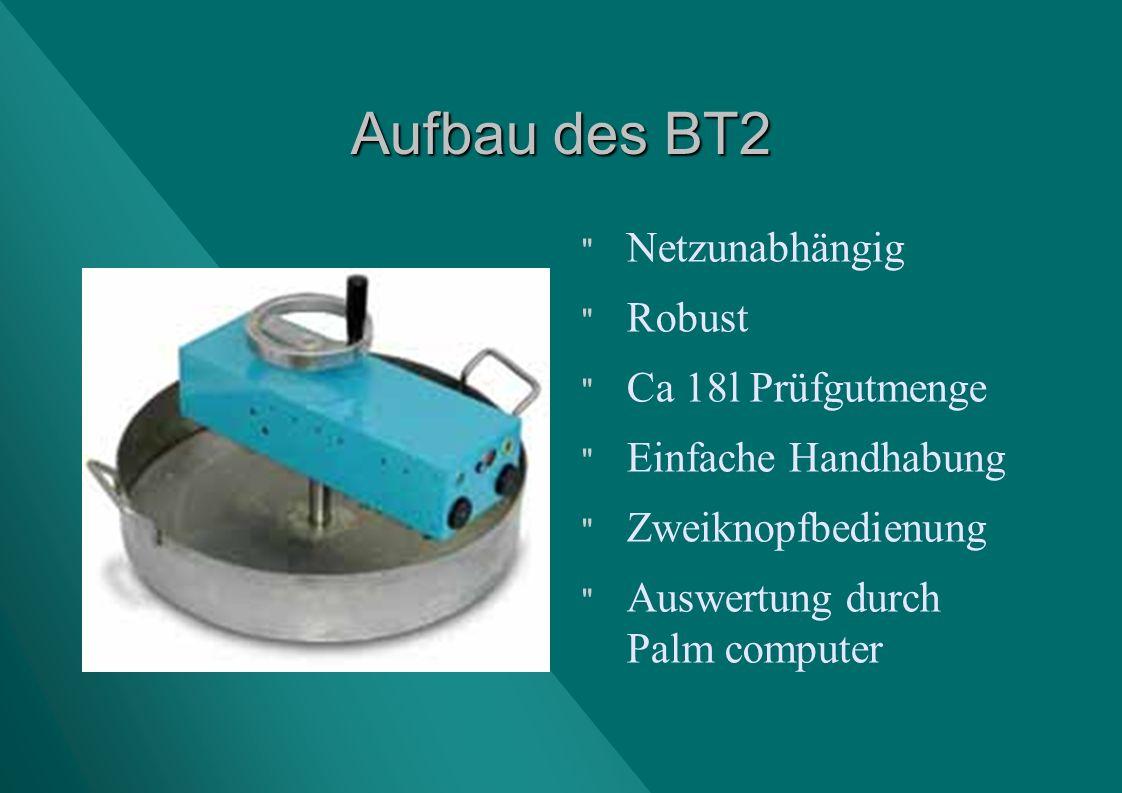 Aufbau des BT2 Netzunabhängig Robust Ca 18l Prüfgutmenge