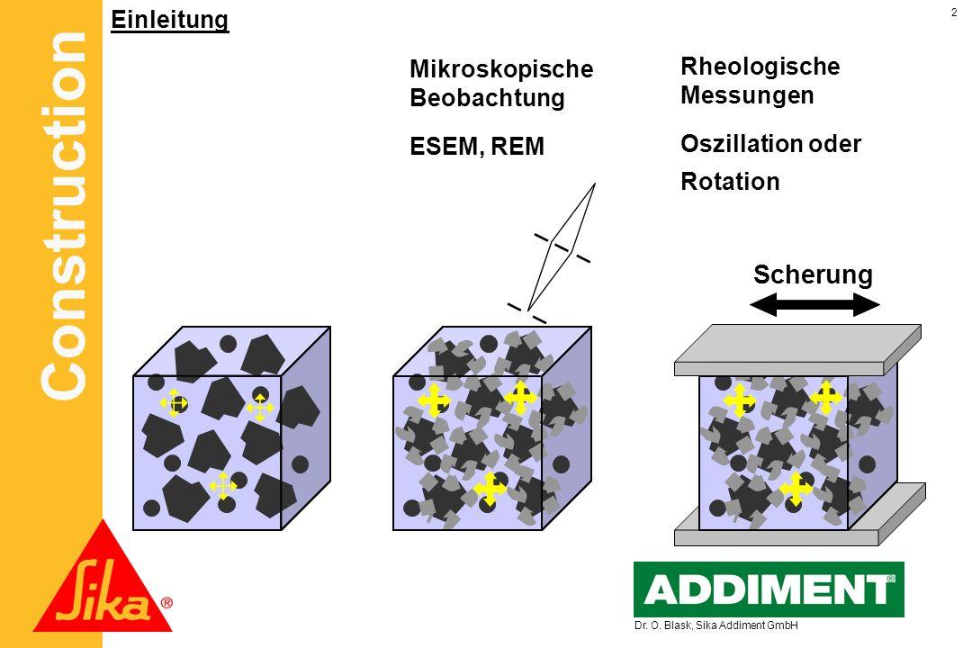 Scherung Einleitung Rheologische Messungen Mikroskopische Beobachtung