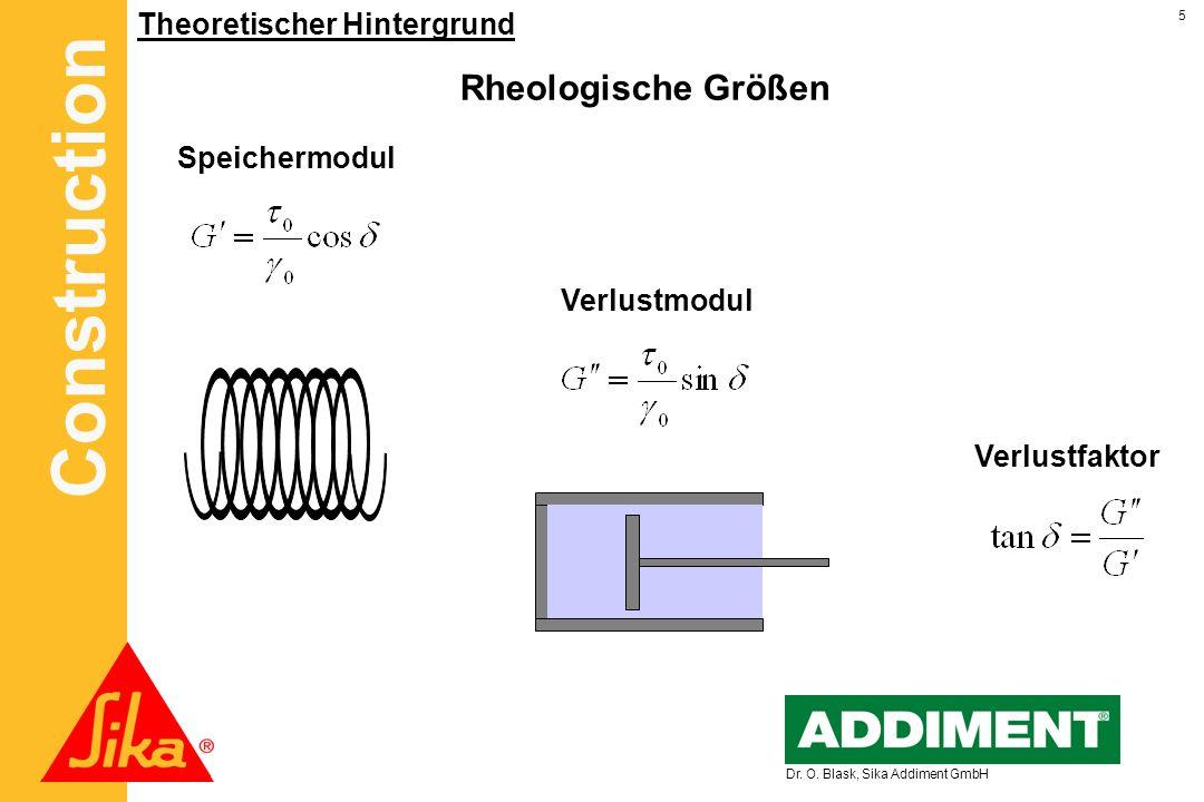 Rheologische Größen Theoretischer Hintergrund Speichermodul