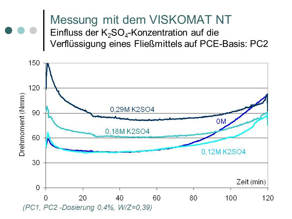 Messung mit dem VISKOMAT NT Einfluss der K2SO4-Konzentration auf die Verflüssigung eines Fließmittels auf PCE-Basis: PC2
