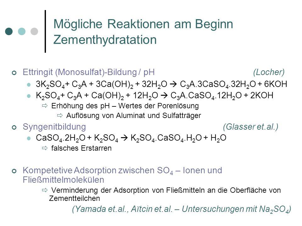 Mögliche Reaktionen am Beginn Zementhydratation