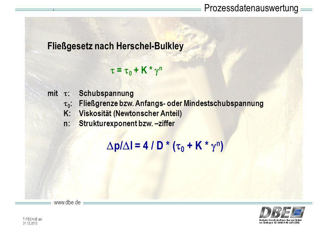 Dp/Dl = 4 / D * (t0 + K * gn) Prozessdatenauswertung
