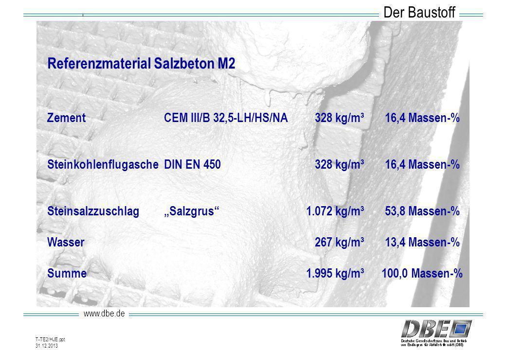 Referenzmaterial Salzbeton M2