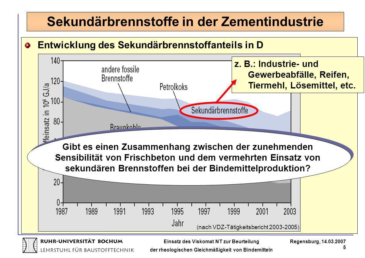Sekundärbrennstoffe in der Zementindustrie