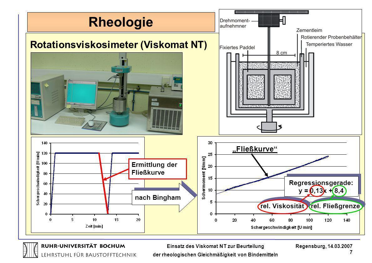 "Rheologie Rotationsviskosimeter (Viskomat NT) Fließkurve ""Fließkurve"