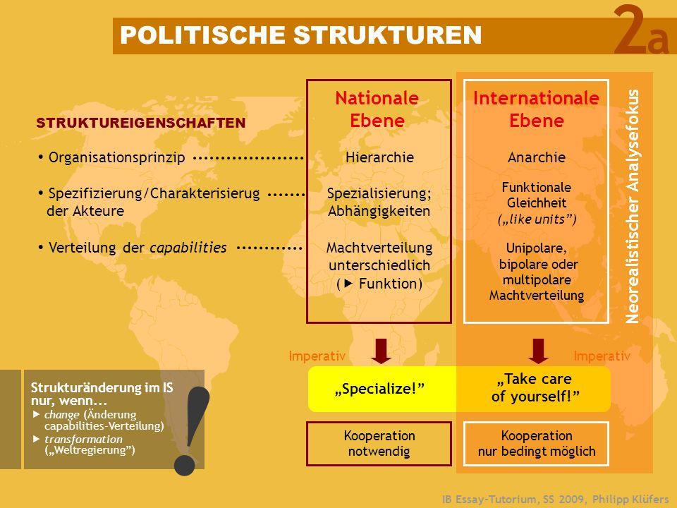 ! 2 a POLITISCHE STRUKTUREN Nationale Ebene Internationale Ebene