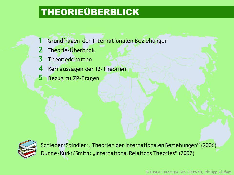 THEORIEÜBERBLICK 1 Grundfragen der Internationalen Beziehungen