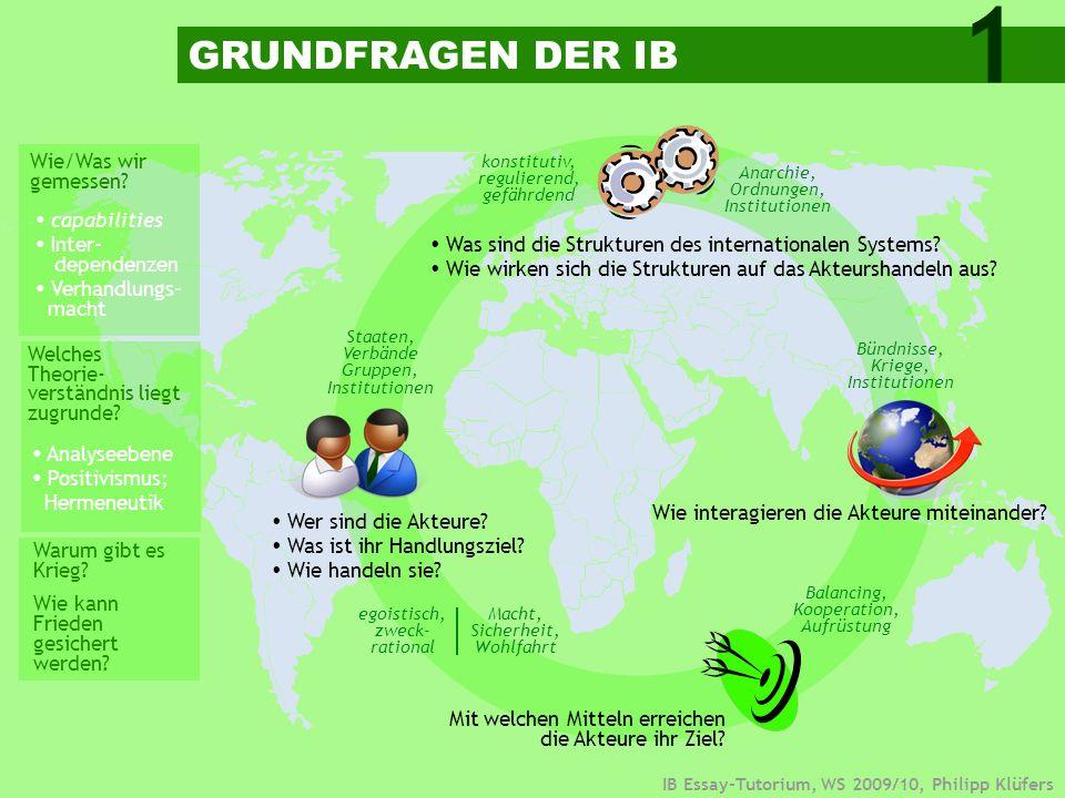 1 GRUNDFRAGEN DER IB Wie/Was wir gemessen  capabilities  Inter-