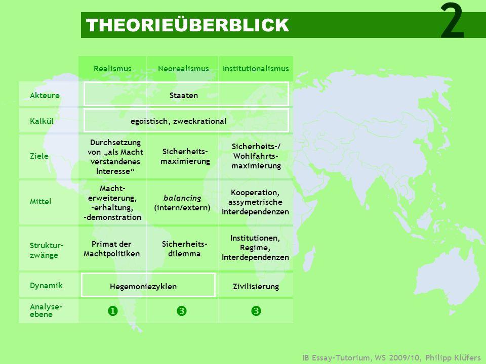 2 THEORIEÜBERBLICK    Realismus Neorealismus Institutionalismus