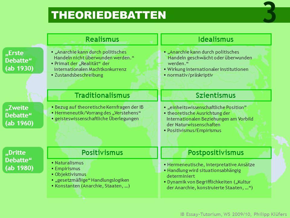3 THEORIEDEBATTEN Realismus Idealismus Traditionalismus Szientismus