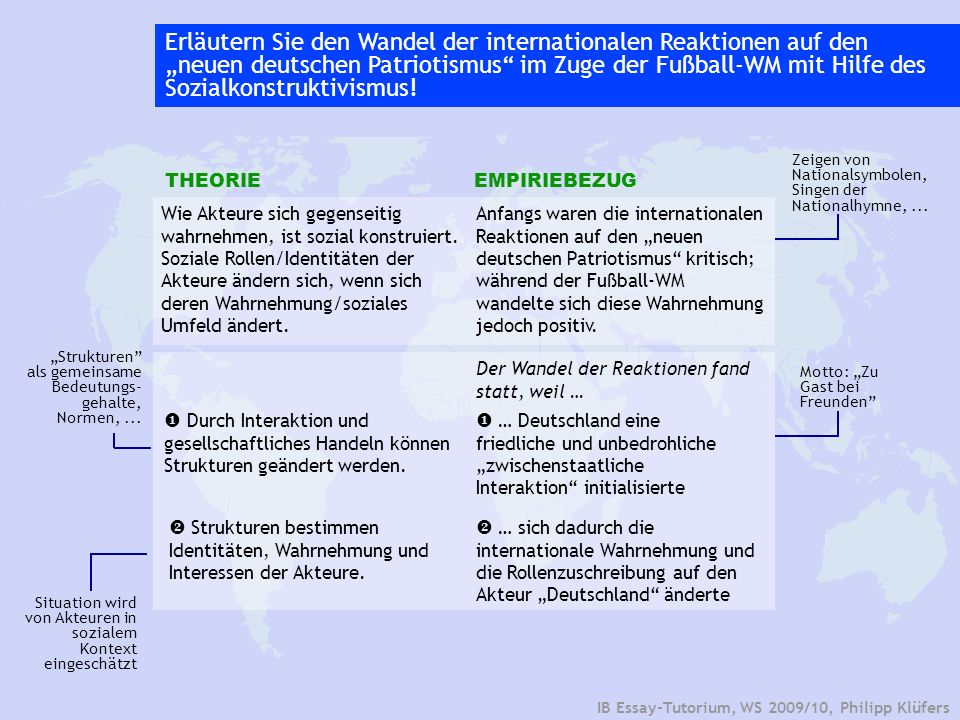 """Erläutern Sie den Wandel der internationalen Reaktionen auf den """"neuen deutschen Patriotismus im Zuge der Fußball-WM mit Hilfe des Sozialkonstruktivismus!"""
