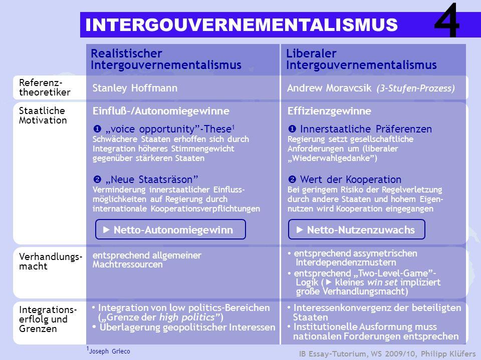 4 INTERGOUVERNEMENTALISMUS Realistischer Intergouvernementalismus