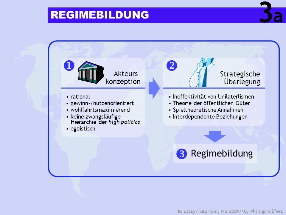 3 a    REGIMEBILDUNG Regimebildung Akteurs-konzeption