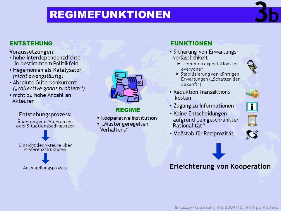 3 b REGIMEFUNKTIONEN Erleichterung von Kooperation ENTSTEHUNG