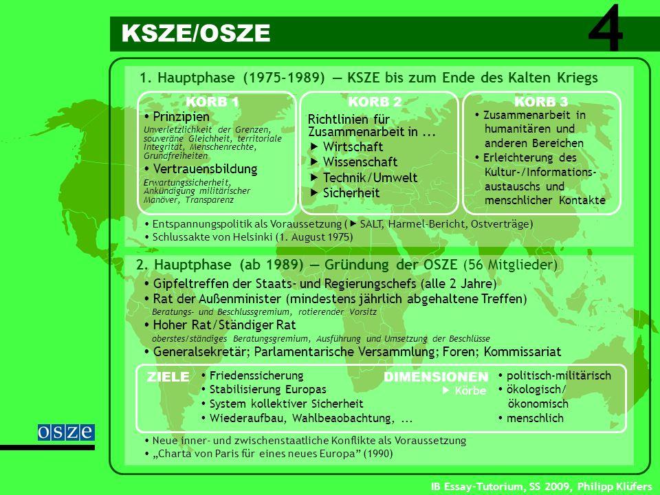 4 KSZE/OSZE. 1. Hauptphase (1975-1989) ― KSZE bis zum Ende des Kalten Kriegs. KORB 1. KORB 2. KORB 3.