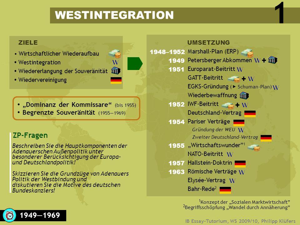 1 WESTINTEGRATION + + + ZP-Fragen 1949―1969