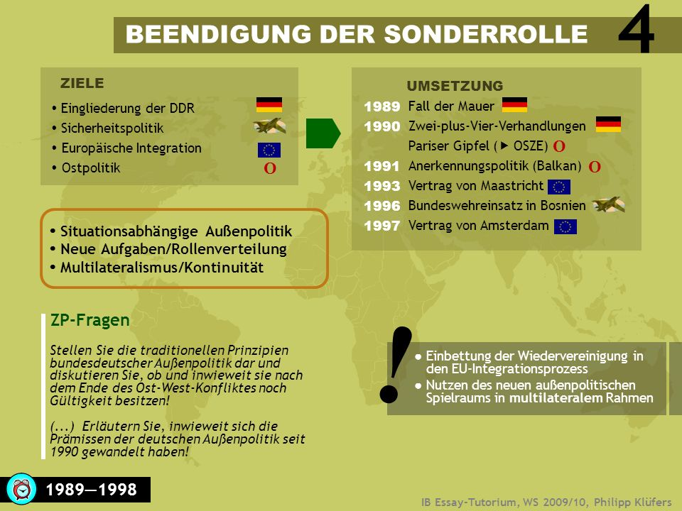! 4 BEENDIGUNG DER SONDERROLLE O O O ZP-Fragen 1989―1998