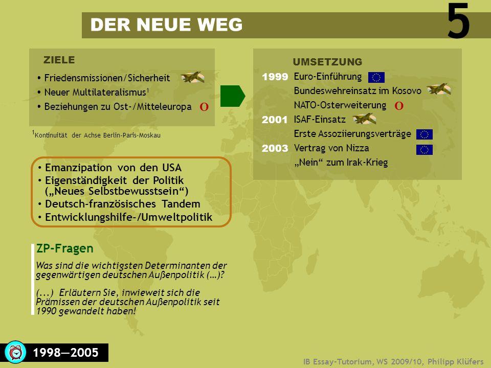 5 DER NEUE WEG O O ZP-Fragen 1998―2005 Emanzipation von den USA
