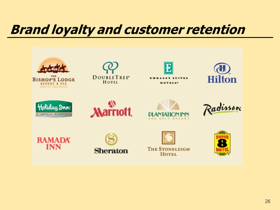 Brand loyalty and customer retention