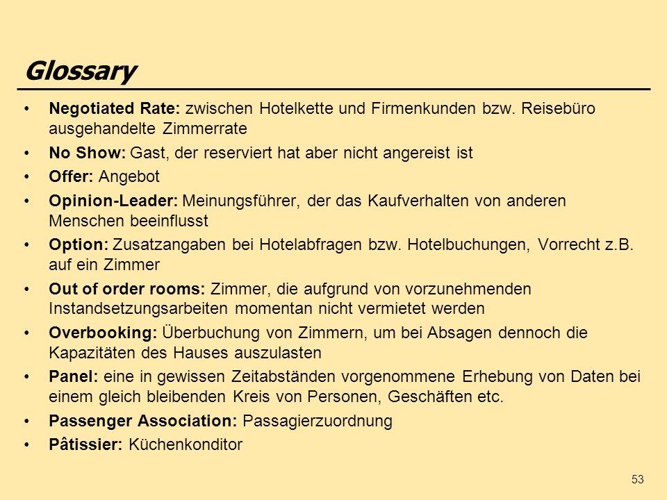 Glossary Negotiated Rate: zwischen Hotelkette und Firmenkunden bzw. Reisebüro ausgehandelte Zimmerrate.