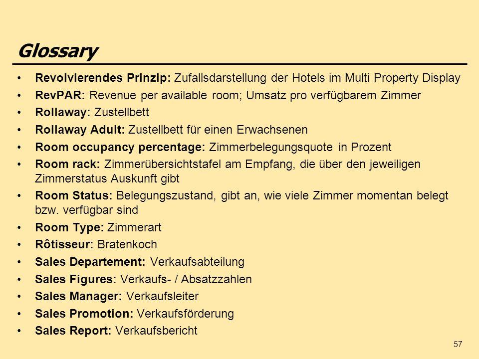 Glossary Revolvierendes Prinzip: Zufallsdarstellung der Hotels im Multi Property Display.