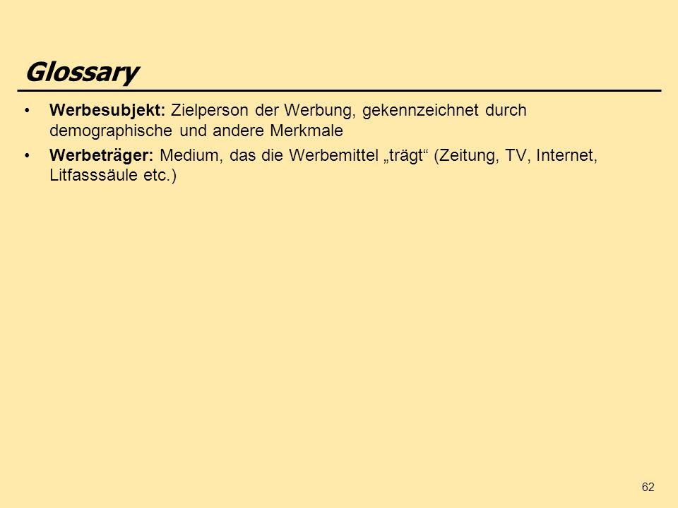 Glossary Werbesubjekt: Zielperson der Werbung, gekennzeichnet durch demographische und andere Merkmale.