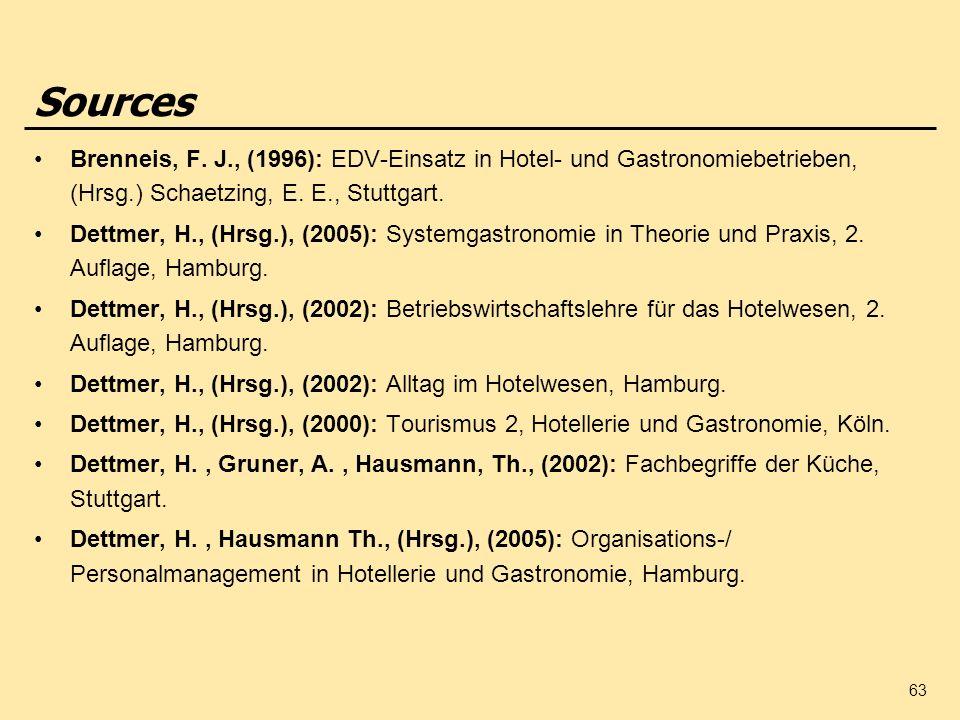 Sources Brenneis, F. J., (1996): EDV-Einsatz in Hotel- und Gastronomiebetrieben, (Hrsg.) Schaetzing, E. E., Stuttgart.