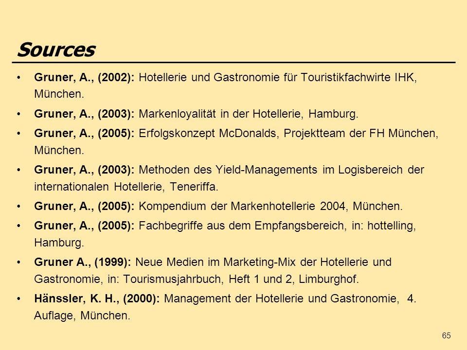 Sources Gruner, A., (2002): Hotellerie und Gastronomie für Touristikfachwirte IHK, München.
