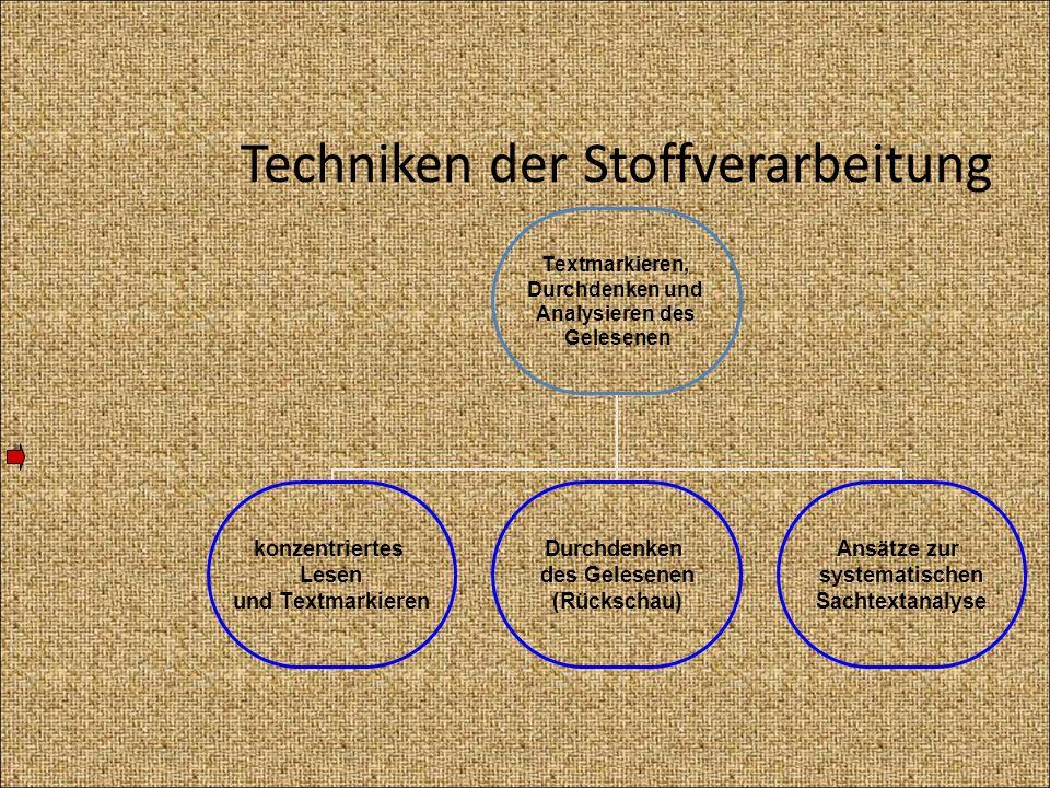 Techniken der Stoffverarbeitung