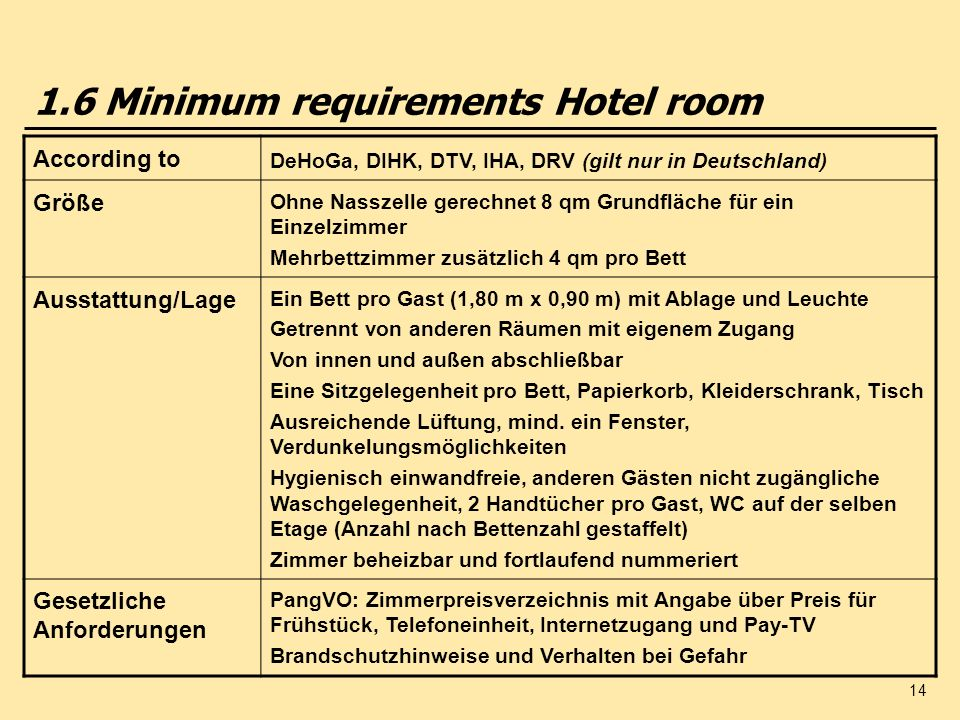 1.6 Minimum requirements Hotel room