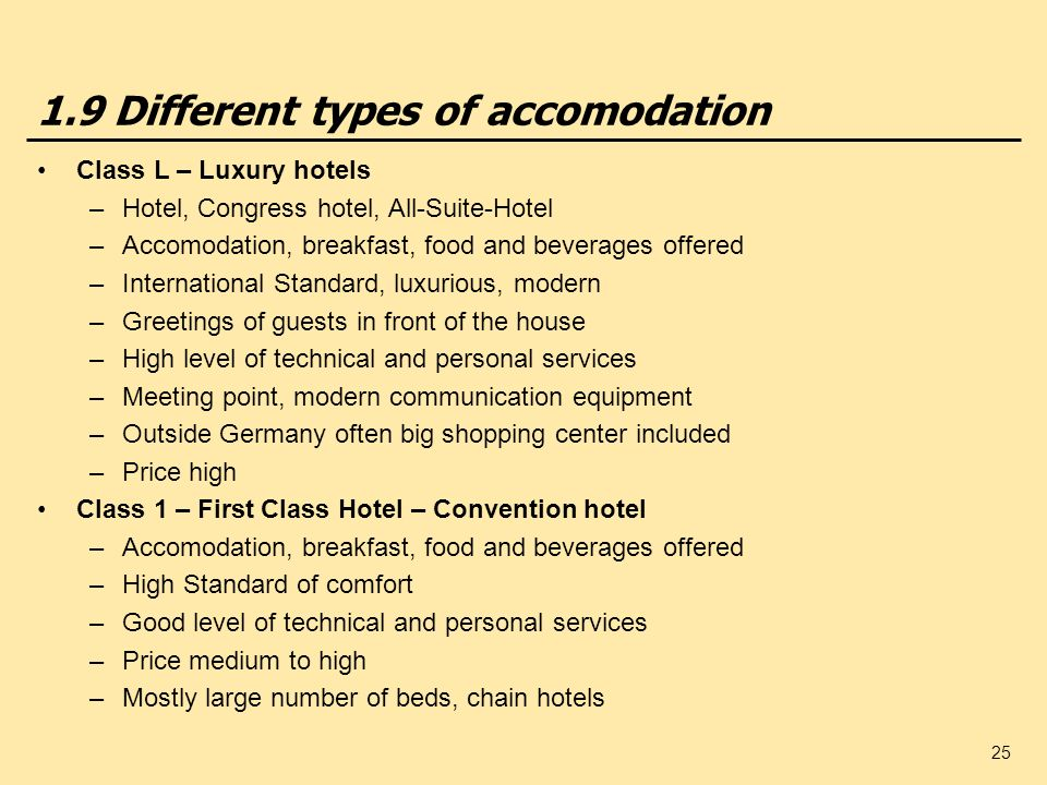 1.9 Different types of accomodation
