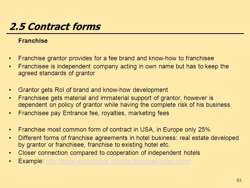 2.5 Contract forms Franchise