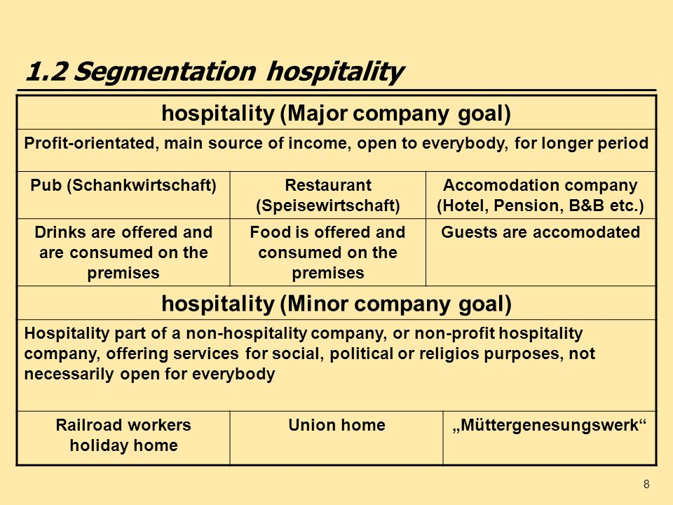 1.2 Segmentation hospitality