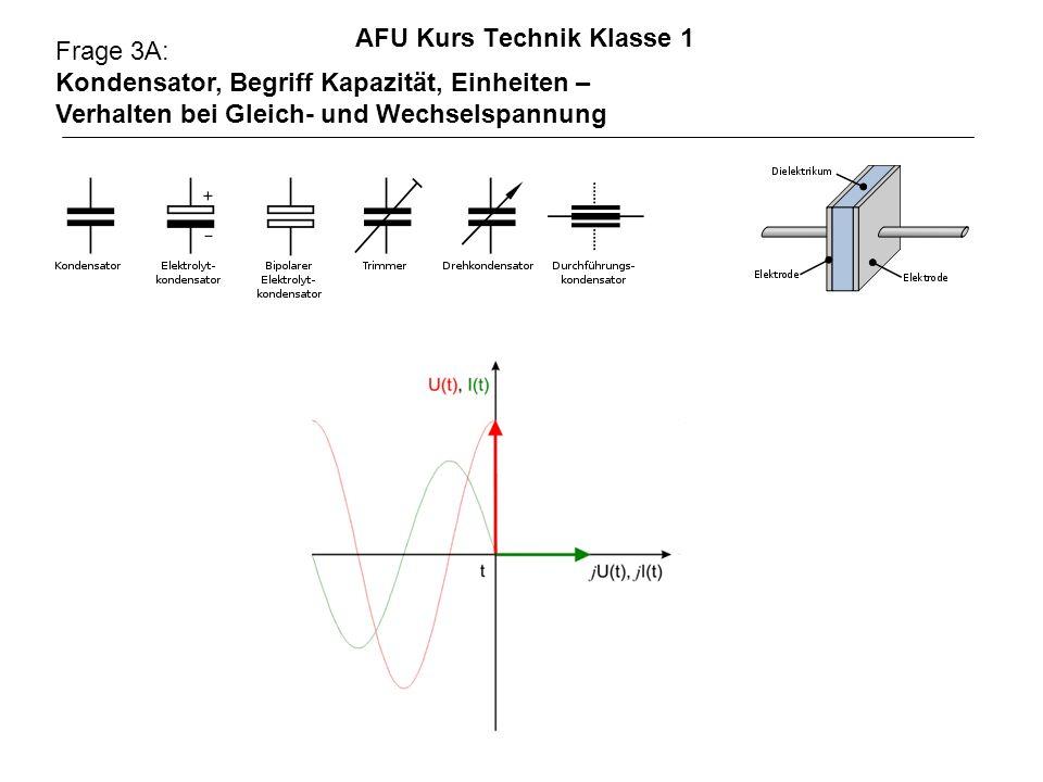 Schön Schematisches Diagramm Des Vierecks Ideen - Die Besten ...
