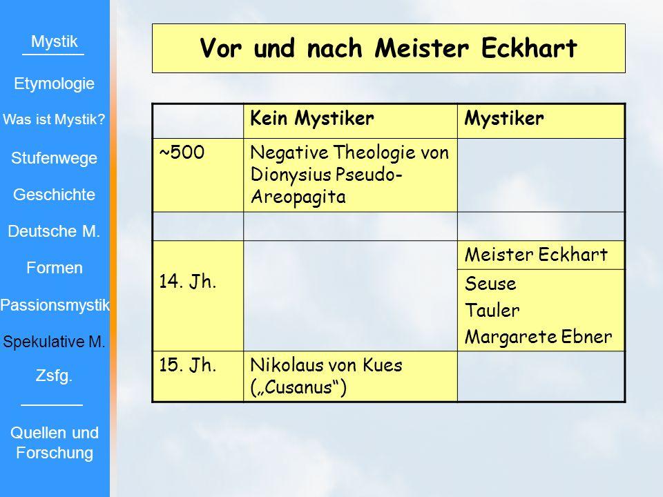 Vor und nach Meister Eckhart