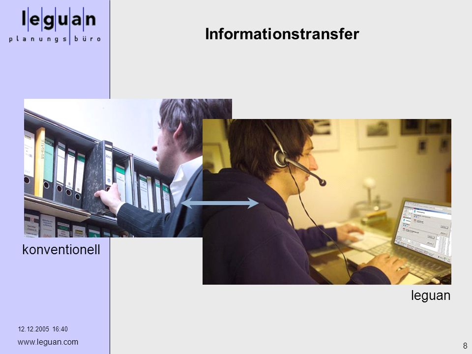 Informationstransfer