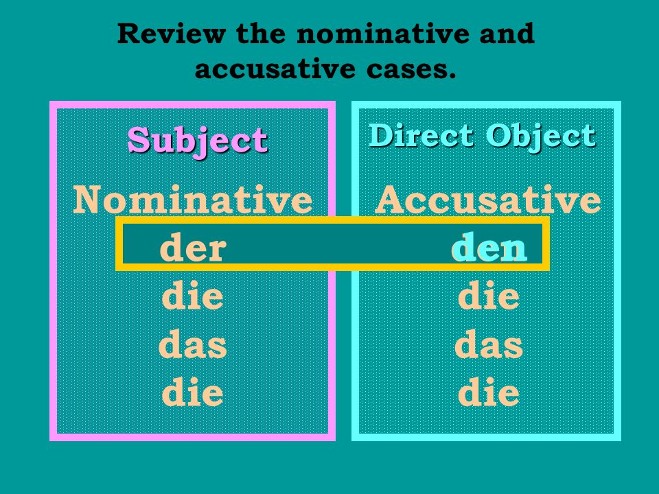 Review the nominative and accusative cases.