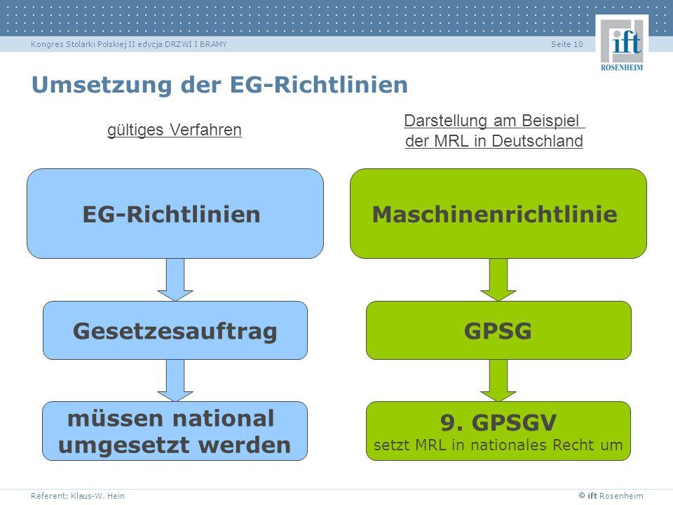 Umsetzung der EG-Richtlinien