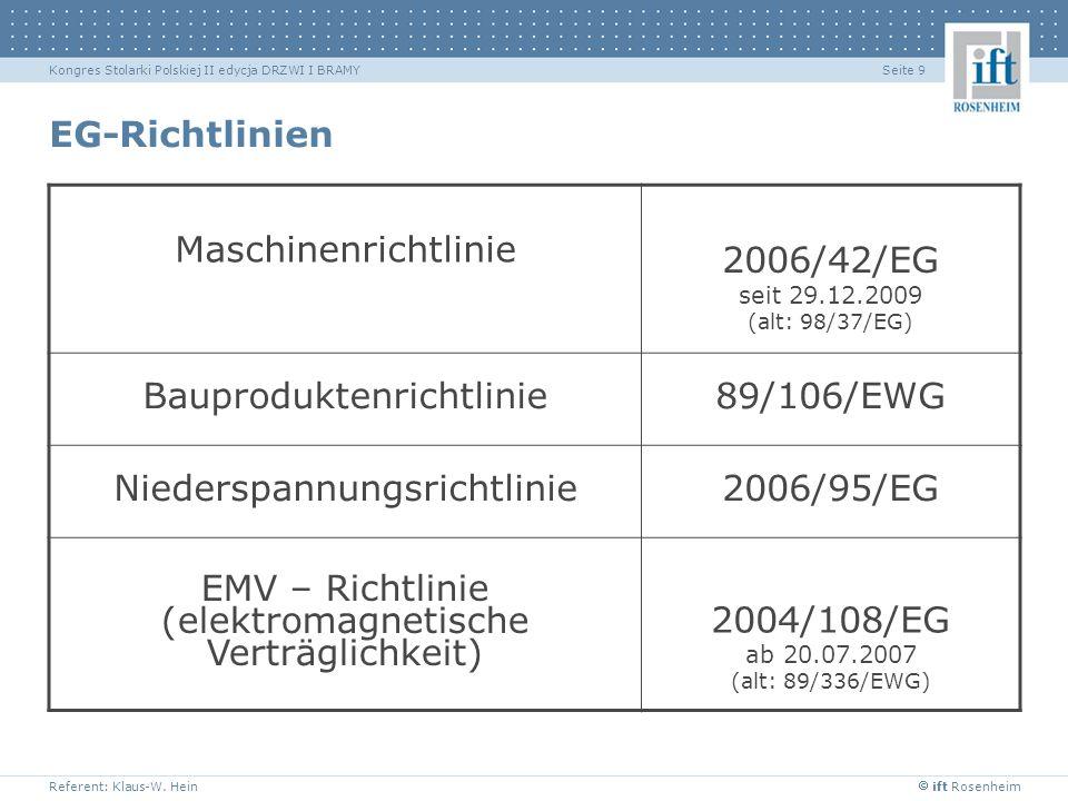 EMV – Richtlinie (elektromagnetische Verträglichkeit)