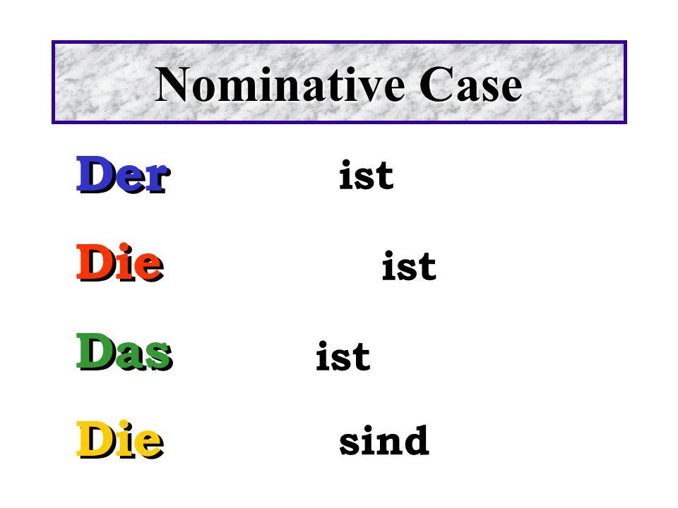 Nominative Case Der Die Das ist sind