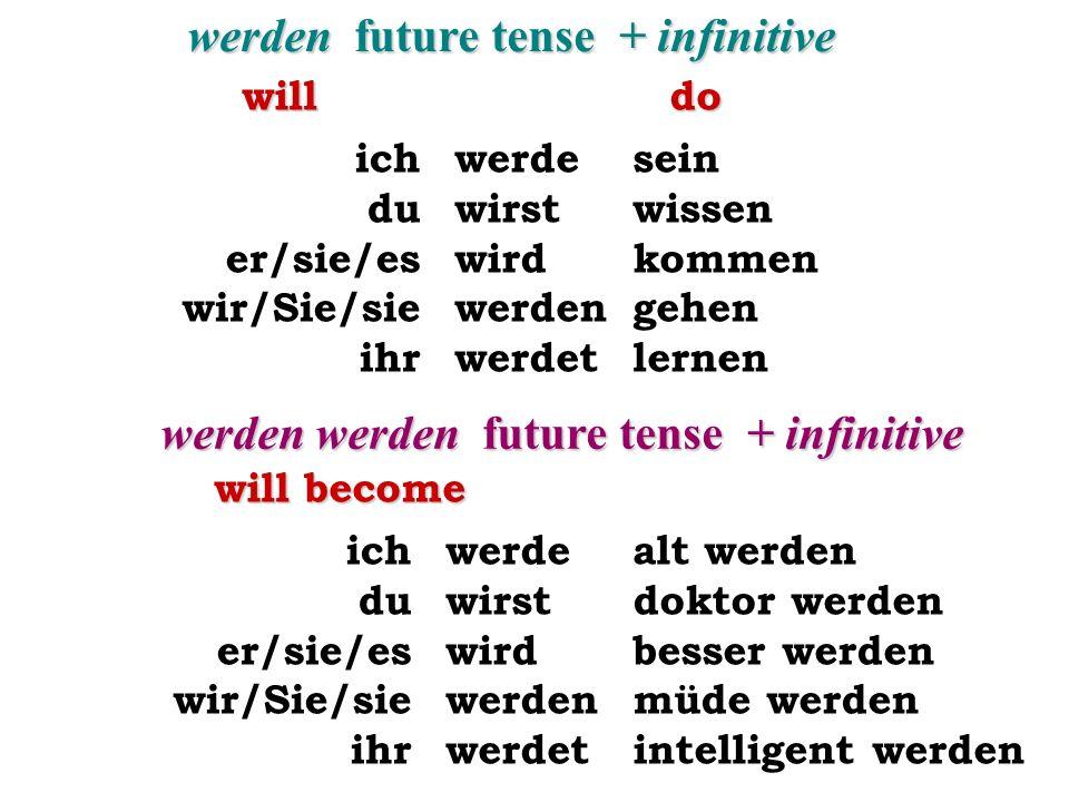 werden future tense + infinitive