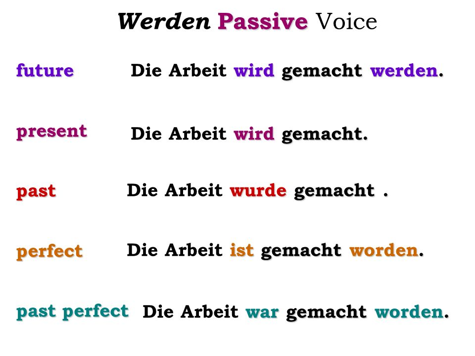 Werden Passive Voice future present past perfect past perfect