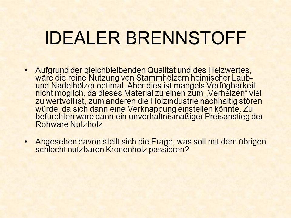 IDEALER BRENNSTOFF